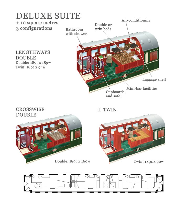 South Africa Golf Tour Accommodation Train Delux Suite