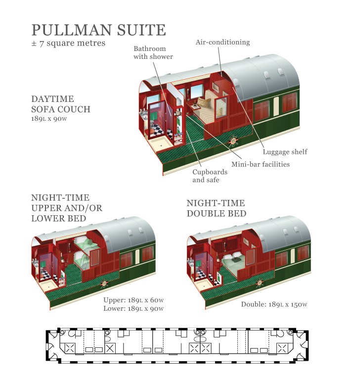 South Africa Golf Tour Accommodation Train Pullman Suite